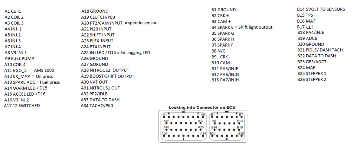 Busa 60 pin connector FOR MS3.png
