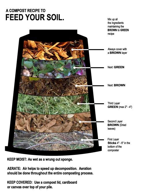 compost recipe.jpg