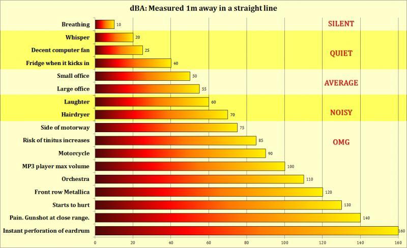 dBA-Chart-PNG.jpg