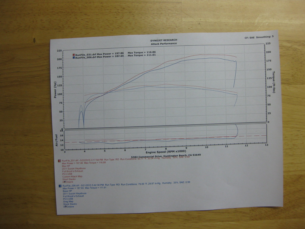 Dyno%20Sheets%20and%20200-55%20Tire%205-23-15%20002_zpsknuxtlng.jpg