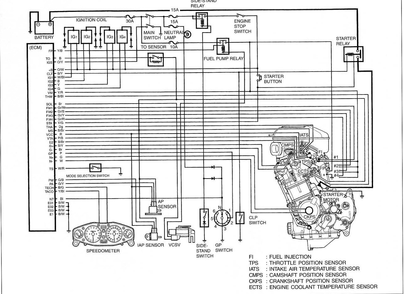 1999 suzuki hayabusa wiring diagram efcaviation com 2000 hayabusa wiring diagram at n-0.co