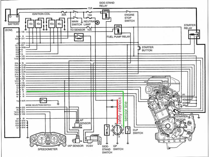gear position indicator jpg.126867 hayabusa wiring diagram diagram wiring diagrams for diy car repairs 2008 hayabusa wiring diagram at nearapp.co