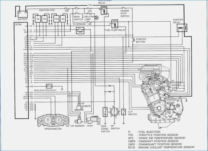 hayabusa wiring diagram facts about wiring diagram u2022 rh weddingplannerpro co