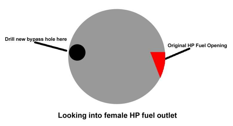 JS HP fuel filter hole2.jpg