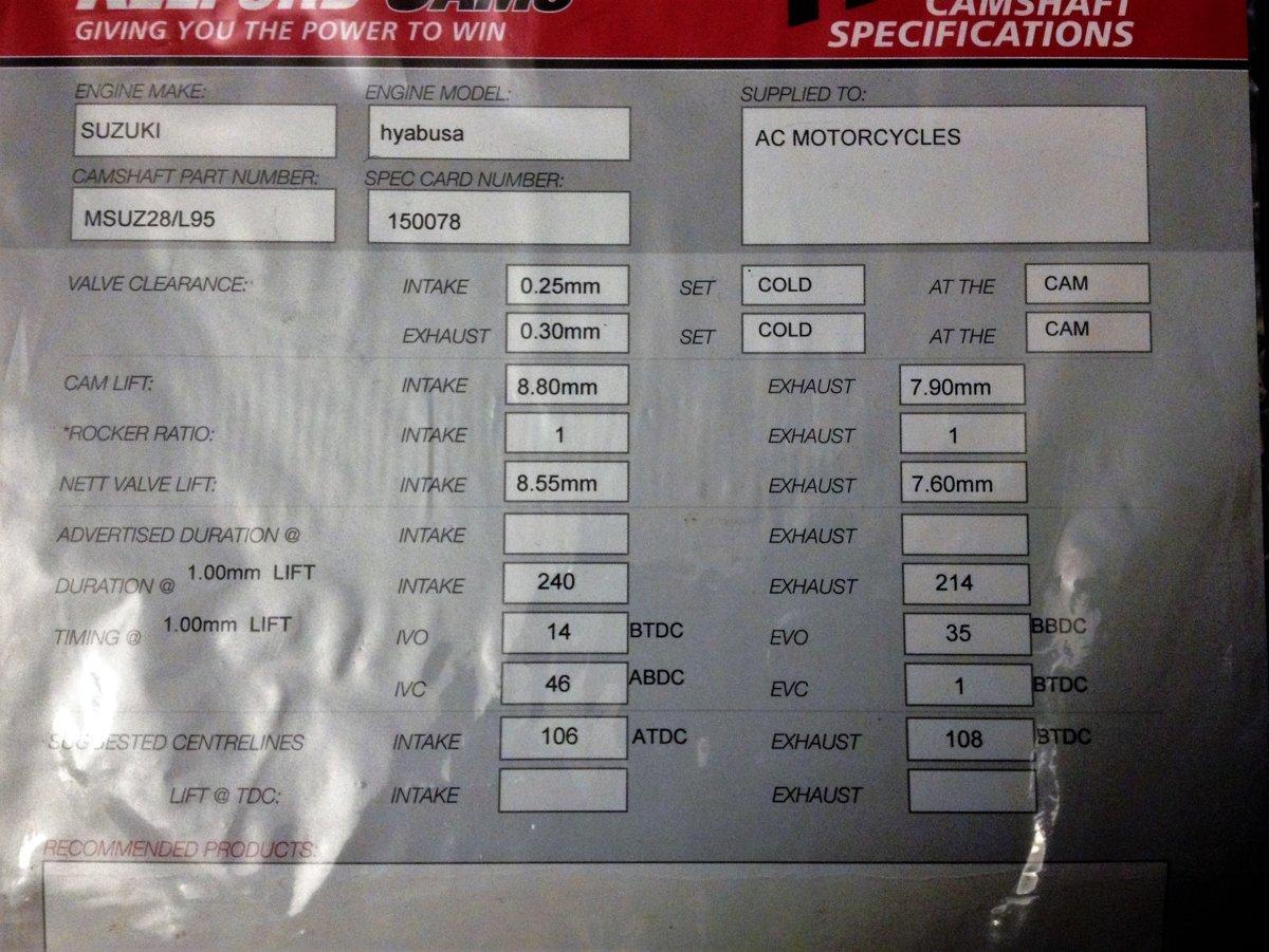 Kelford Cams Stage 1 Perf Grind for Hayabusa.JPG