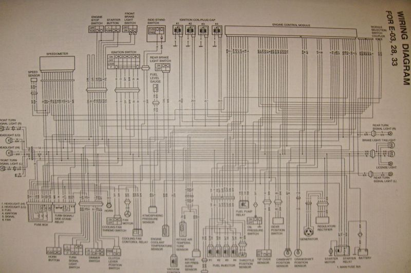 gen 1 fuse box diagram? hayabusa owners group hayabusa fuse box diagram at n-0.co