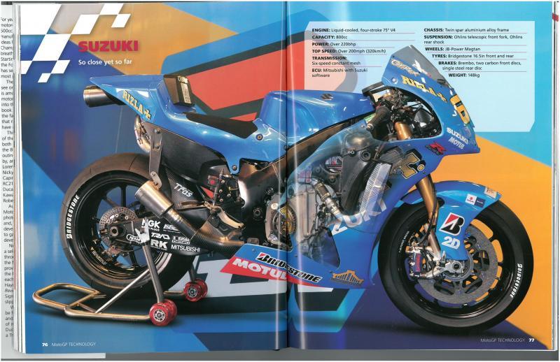 Suzuki MotoGP-1.jpg