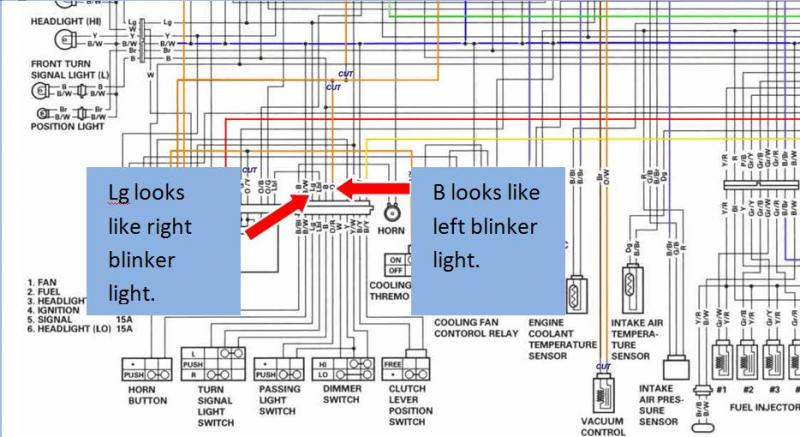 hayabusa signal light diagram trusted wiring diagram u2022 rh soulmatestyle co hayabusa wiring diagram 1999 hayabusa wiring diagram pdf