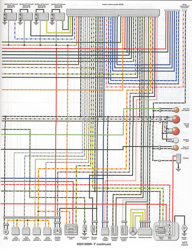 wiring diagrams color x y k1 k2 k3 k4 models maintenance and do rh hayabusa org 2006 hayabusa wiring diagram 2004 hayabusa wiring diagram