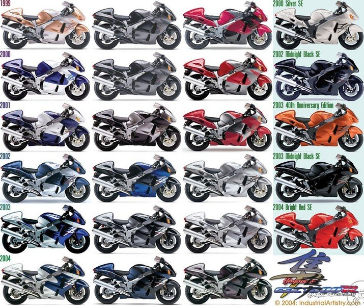 Suzuki Hayabusa Owners Manual
